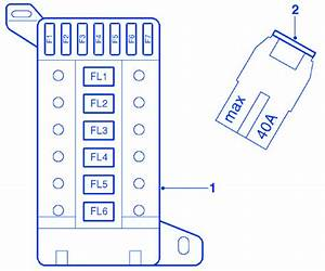Land Rover Lr3 2004 Mini Front Fuse Box  Block Circuit Breaker Diagram  U00bb Carfusebox