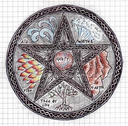 Pentagram Wiccan Pentacle Elements Elemental Symbols Pagan