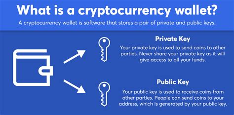 Ledger is roughly.16 terabytes in size. What is the best Bitcoin wallet?   Anycoin Direct