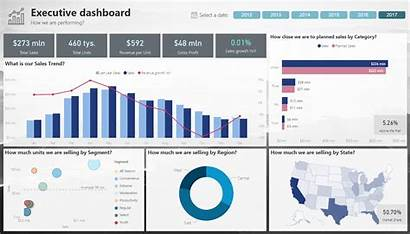 Bi Dashboard Power Data Executive Analysis Tool
