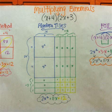 multiplying binomials box method algebra tiles foil