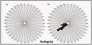 Paleocurrent Analysis