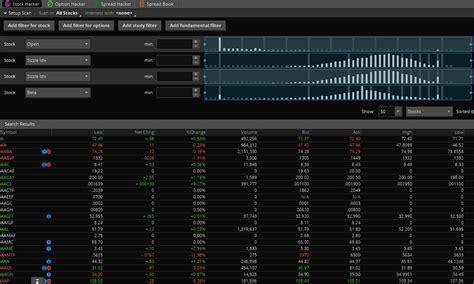 td ameritrade review app fees stock trading login