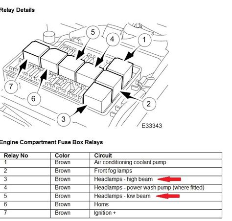 2002 jaguar x type fuel pump relay location wiring