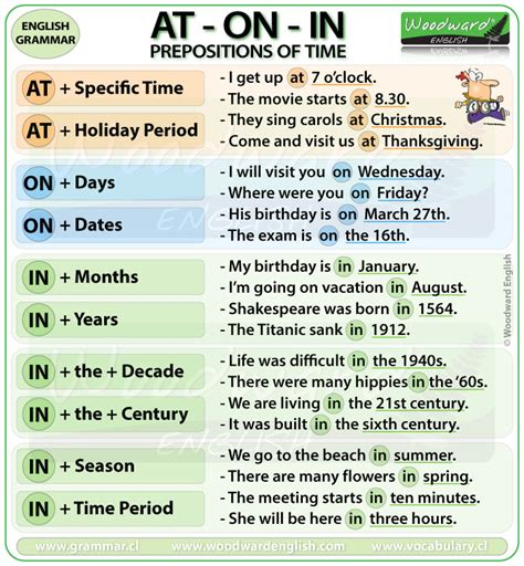 prepositions of time at on in
