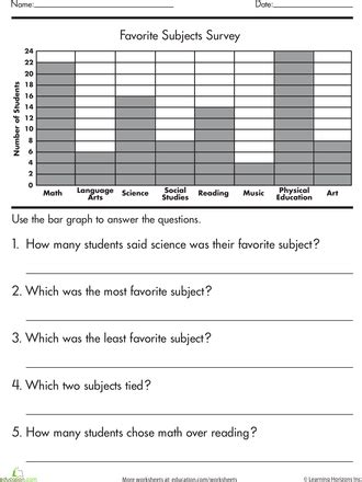 graphing survey data strategy notebook part 2 graphing