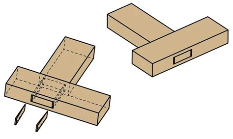 wedged  tenon  mortise joint woodworking