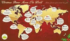 dinner across the world visual ly