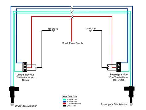power door lock actuator wiring diagram roc grp org