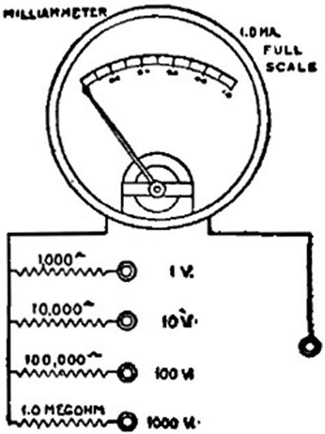 Determining Meter Shunts and Multipliers, May 1931 Radio