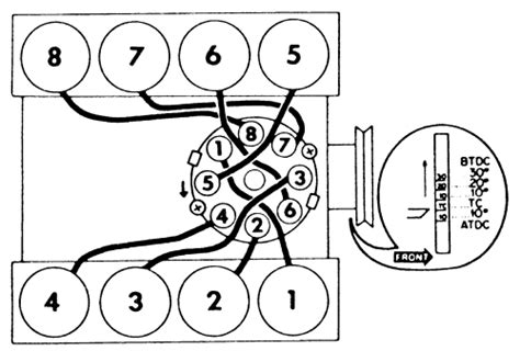1977 Ford 351m F150 Ignition Wiring Diagram by I Need The Firing Order To A 400 Engine That I In A