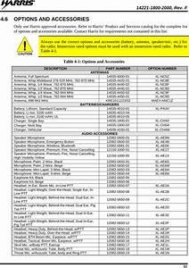 Harris Tr 8  900 Mhz  Portable Land