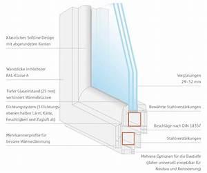 Kunststofffenster Nach Maß : kunststofffenster von veka fenster nach ma k uferportal ~ Frokenaadalensverden.com Haus und Dekorationen