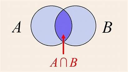 Venn Diagram Diagrams Unions Algebra Intersections Union