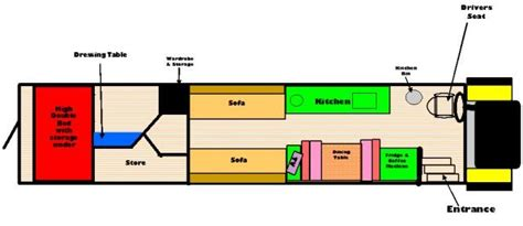 skoolie conversion floor plan floor plan skoolie cers skoolies airstreams