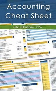 Financial Accounting Cheat Sheet