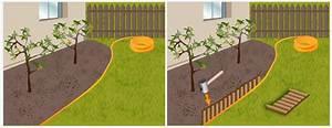 Bordure De Gazon : planter une bordure de gazon gazon ~ Premium-room.com Idées de Décoration