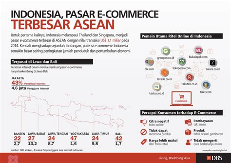 jalan panjang ekonomi digital indonesia daenggassingcom