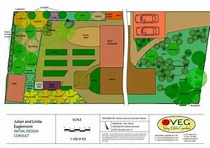 Funky Urban Permaculture Designs By Veg