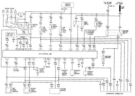 Nissan Maf Wire Plug Diagram Online Wiring