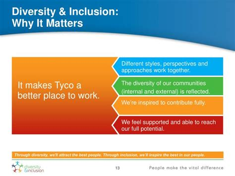 PPT - Diversity & Inclusion PowerPoint Presentation - ID ...