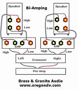 Car Amplifier Faq Wiring Diagram