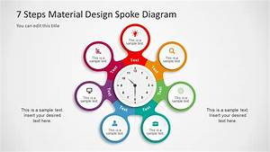 7 Steps Material Design Spoke Diagram Powerpoint Template