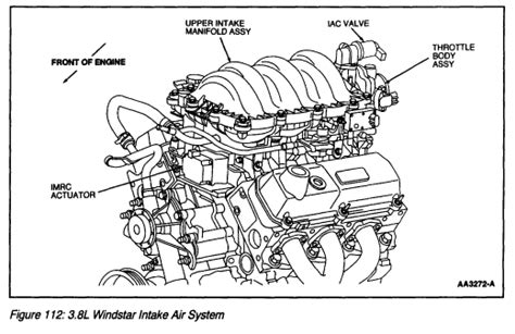 2000 Windstar 3 8 Engine Diagram by Where Can I Locate The Imrc In A 2001 Windstar Lx 3 0 Do