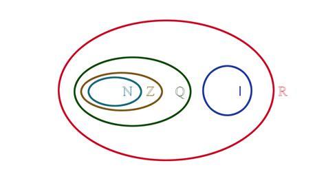 Entenda a Teoria dos Conjuntos COC