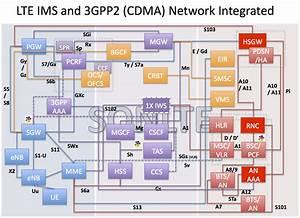Updated  Lte   Cdma  3gpp2    Ims Network Diagram