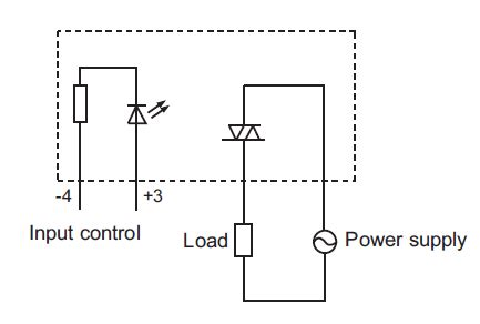 Solid State Relays Selection Guide Engineering