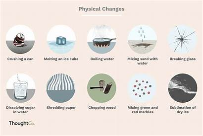 Physical Changes Examples Change Chemical Matter Water