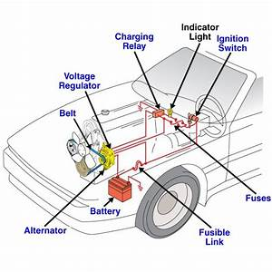A  U0026 A Complete Auto Repair Houston  Starting And Charging Components In Your Vehicle
