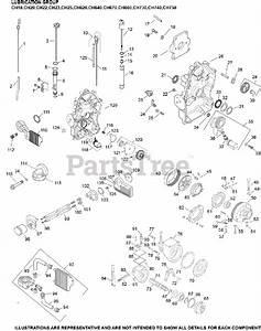Kohler Parts On The Lubrication Group 3