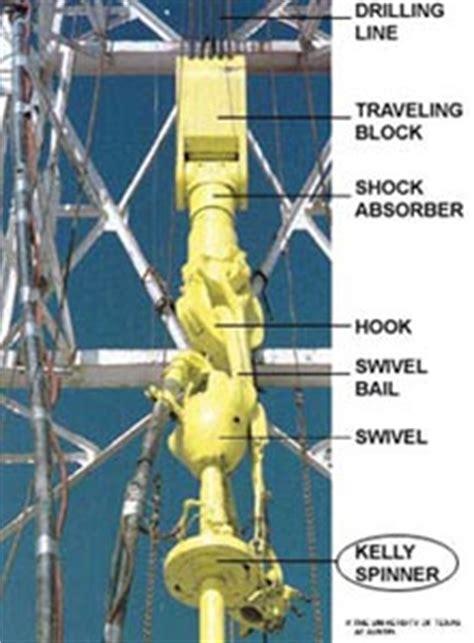 kelly spinner  image shows  kelly spinner
