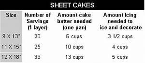 Wedding Cake Chart Serving Size Country Kitchen Sweetart
