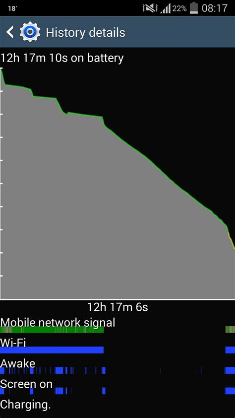 can i use my phone on the plane battery discharge while in airplane mode with image