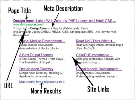 The Page Seo Cheat Sheet