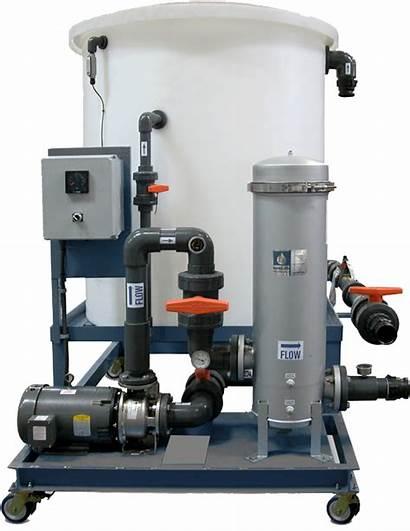 Place Clean Cip System Membrane Hyper Logic