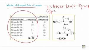 Applied Biostatistics | U3-L13 | Median and Mode of Group ...