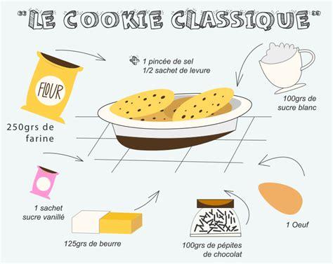 aujourd hui je cuisine recette cookies le cookie dans tous ses états