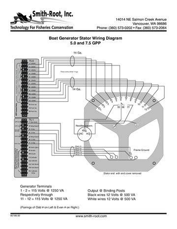 Generator Stator Wiring Diagram boat generator stator wiring diagram smith root