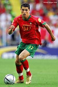 Football Players: Cristiano Ronaldo