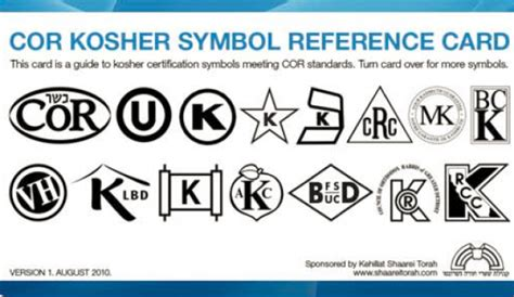 what does kosher cor view of cor kosher symbol card