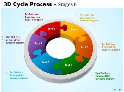 cycle process flowchart stages  style  powerpoint