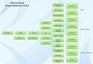 Hierarchy Diagram