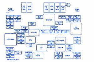 Chevrolet S10 1998 Fuse Box  Block Circuit Breaker Diagram  U00bb Carfusebox
