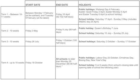 school terms holidays      happy