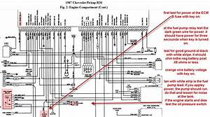 1987 Chevy Truck Fuse Diagram