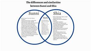 Copy Of The Venn Diagram Between Sunni And Shia By